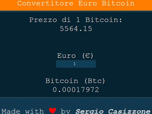 Plugin WordPress per convertire Euro in Bitcoin