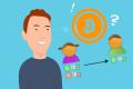 Capire Bitcoin - che cos'è la crittografia