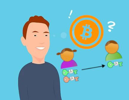 Capire Bitcoin – che cos'è la crittografia